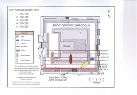 Figure 7- Ground penetrating radar  sub-surface mapping of the Kahal Shalom Synagogue, Rhodes